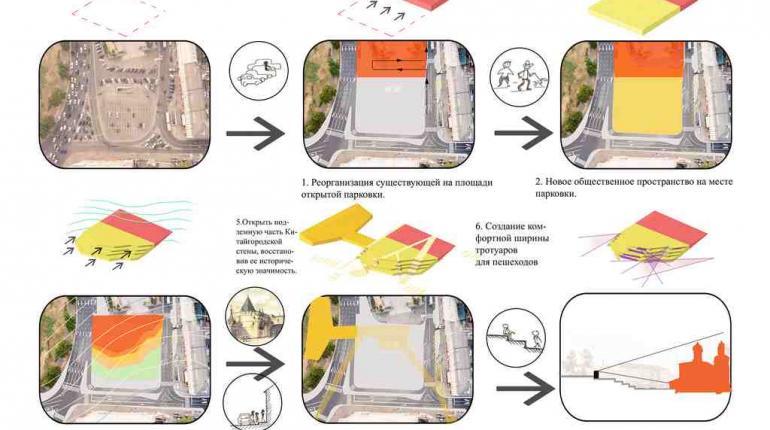 Реорганизация Славянской площади в г. Москва