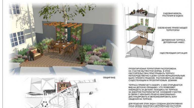 Проект террасы на частной территории